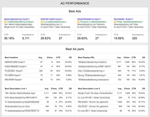 Adword Audit