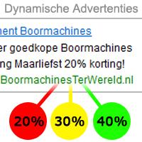 Dynamische Prijzen en Kortingen in Adwords Advertenties