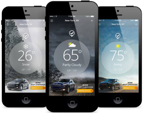 Ultimate Review of Weather Marketing Tools to Supercharge