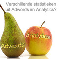 How do I solve the difference in statistics from Google Adwords and Analytics?