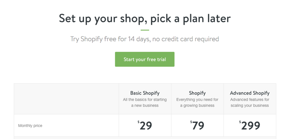 shopify business plan
