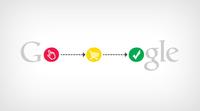 Gids naar Google's Multi-Channel Funnels voor PPC Managers (deel 2)