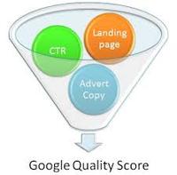 De ultieme gids voor Google AdWords Quality Score (deel 2)
