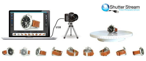 Software which automates 360 degree image taking.