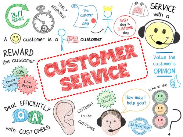 Goede klantenservice