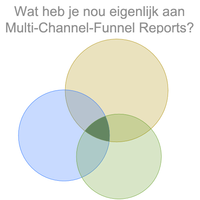 Wat zijn Multi Channel Funnels en wat heb ik er aan?