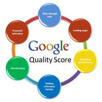 Google AdWords Kwaliteitsscore: Wat is het en hoe verbeter je het?