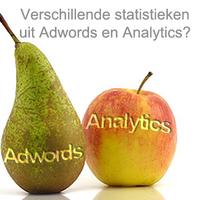 Hoe los ik het verschil in statistieken uit Google Adwords en Analytics op?