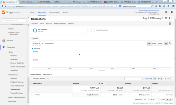 Google Analytics+ by Fooman