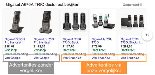 Shopping advertenties zonder en met een CSS Partner.